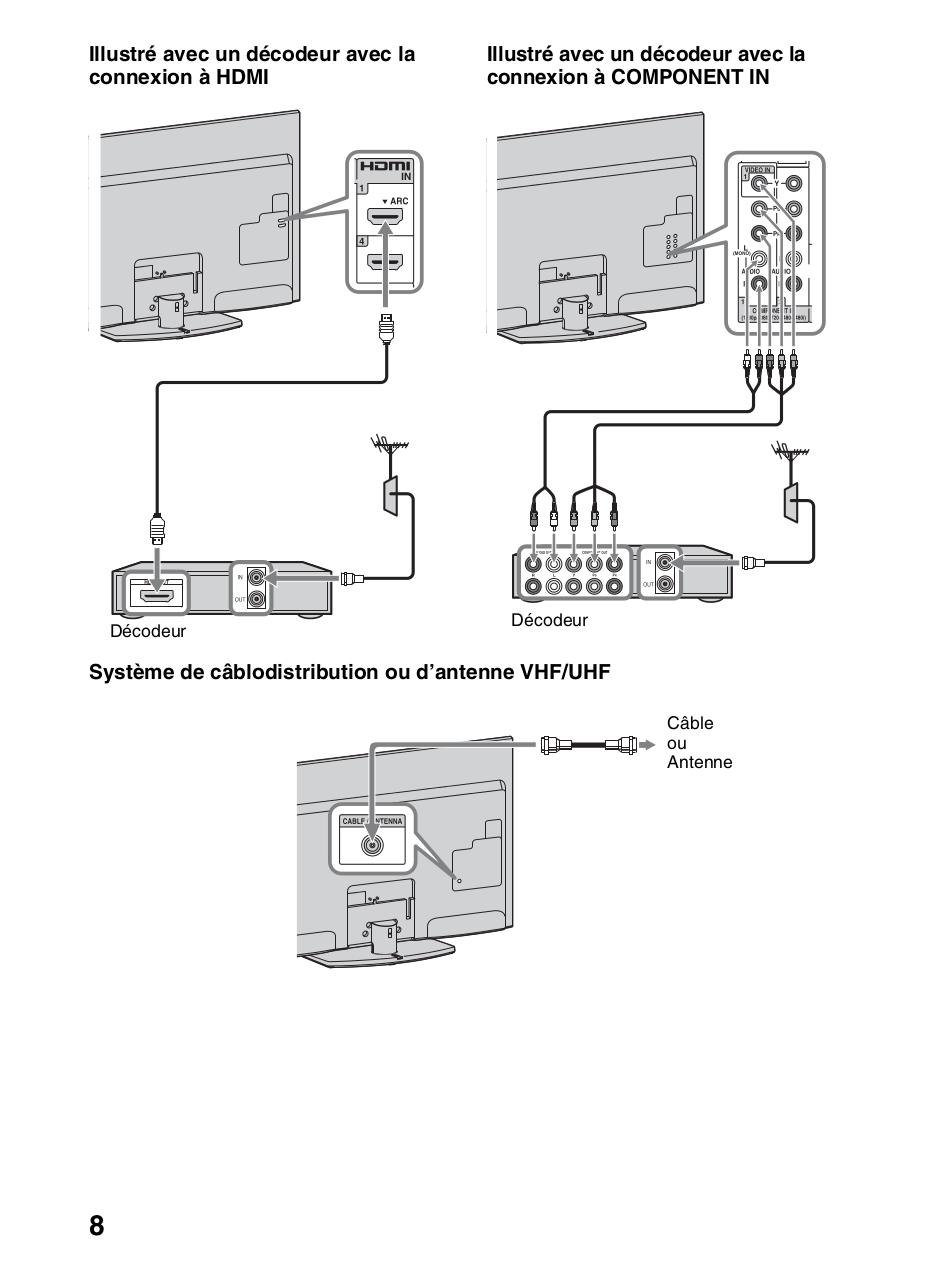 pdf manual for sony tv bravia kdl 60ex700 rh umlib com sony bravia kdl 60ex700 manual sony kdl60ex700 service manual
