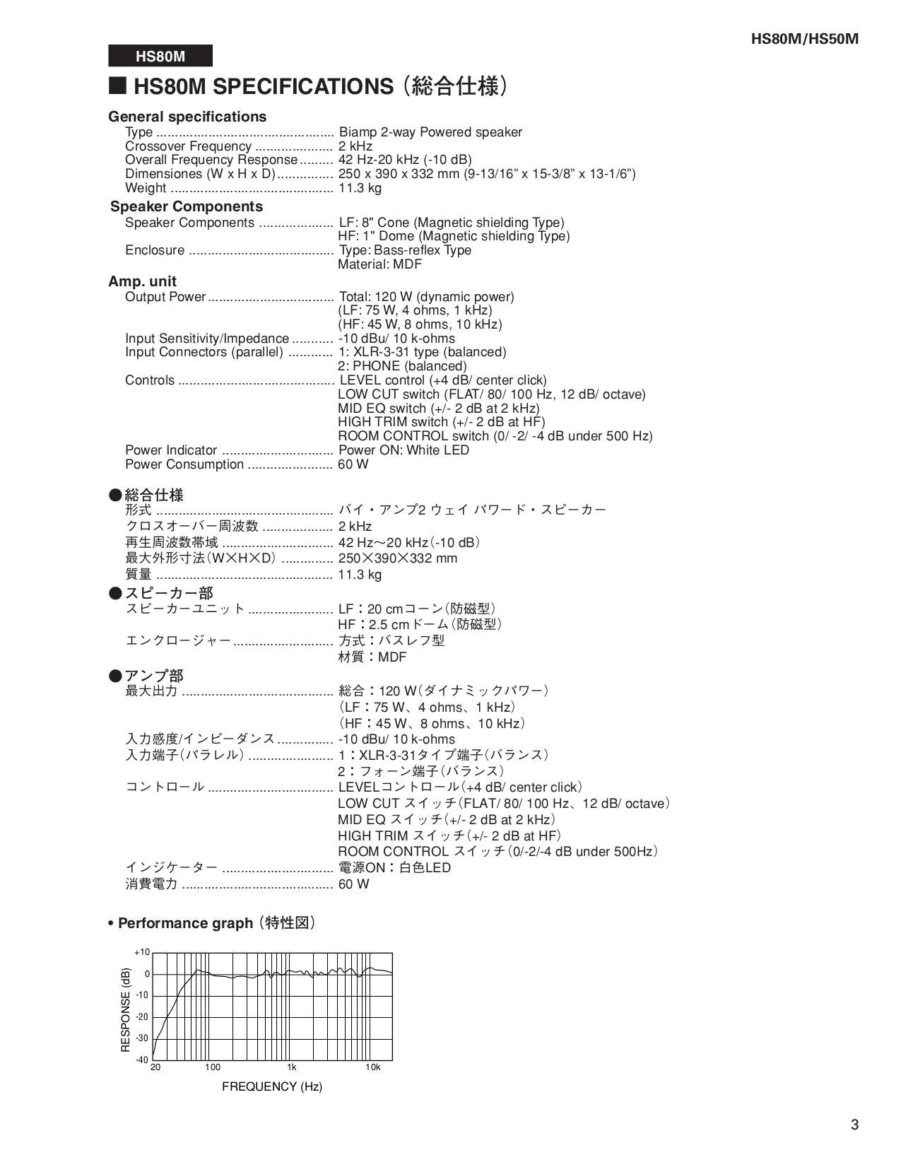 yamaha hs50m manual