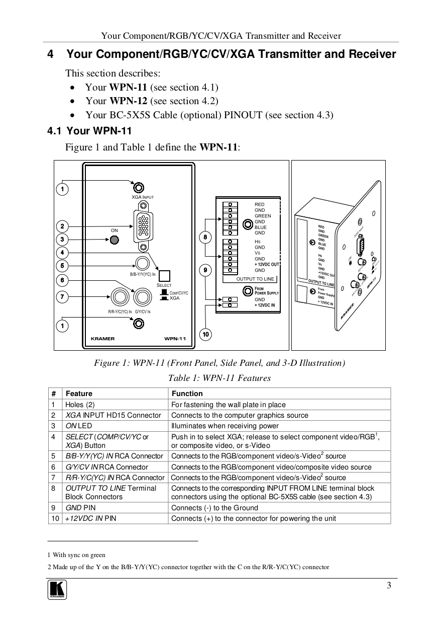 Kramer Other WPN-11 Transmitters pdf page preview
