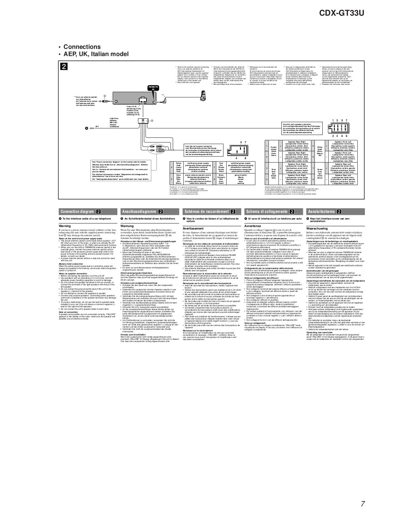 Wunderbar Sony Xplod Cdx Schaltplan Zeitgenössisch - Die Besten ...