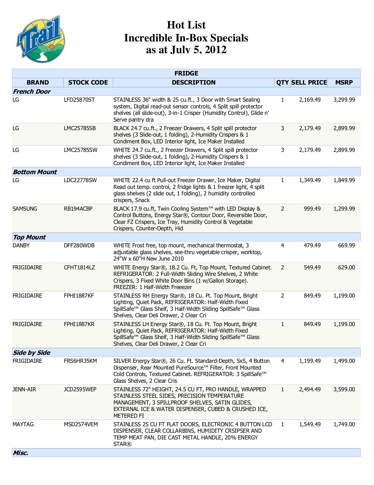 pdf for Wolf Freezer 600 Series BI-36F manual