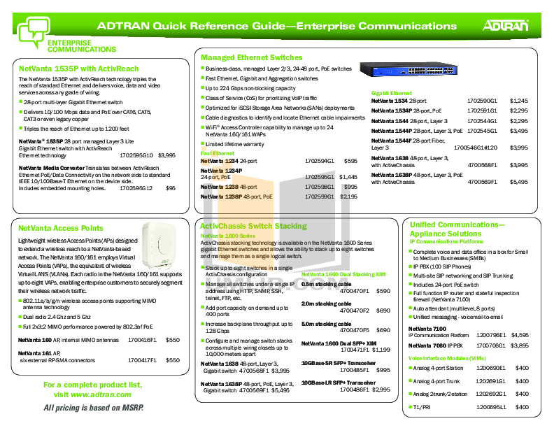 pdf for ADTRAN Switch NetVanta 1534 PoE manual