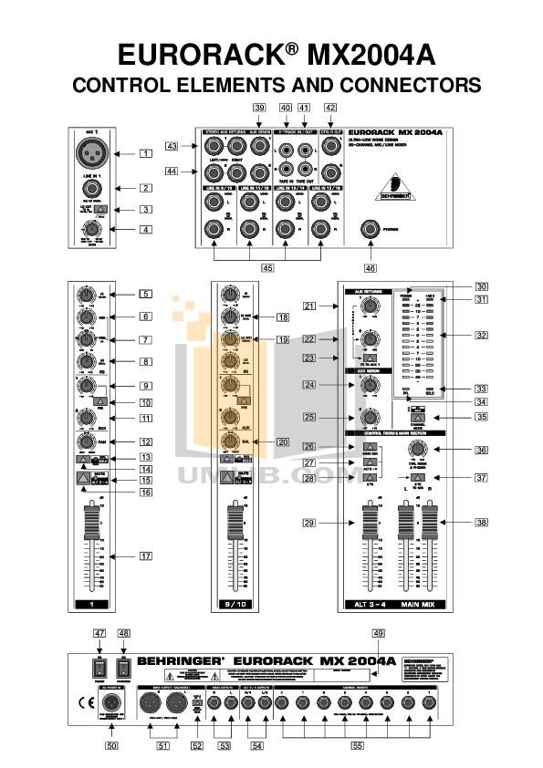 how to use eurorack mx802a