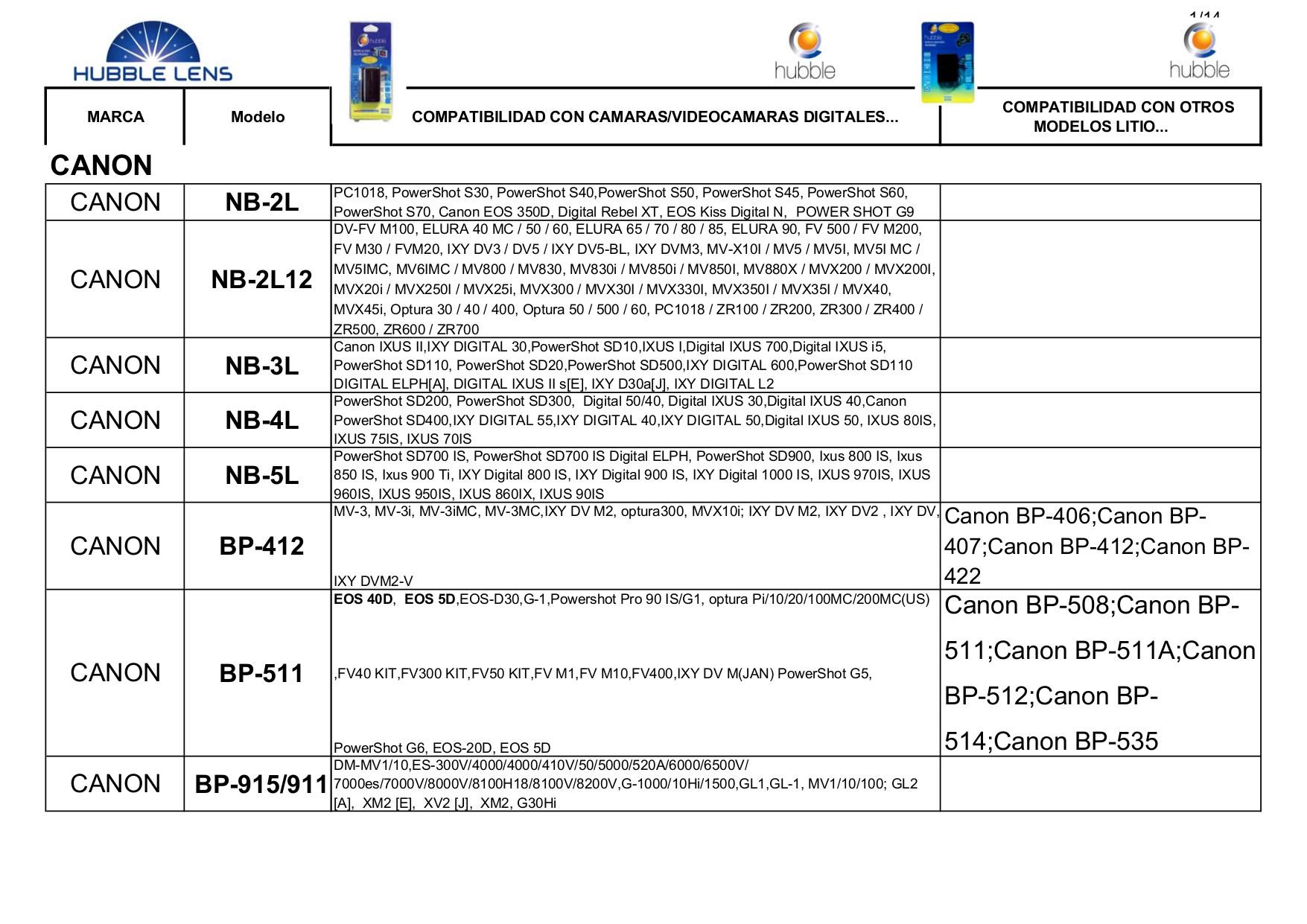 pdf for Samsung Camcorders VP-D590 manual