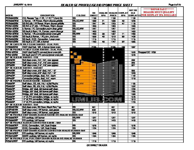 Hotpoint Range RGA724EK pdf page preview