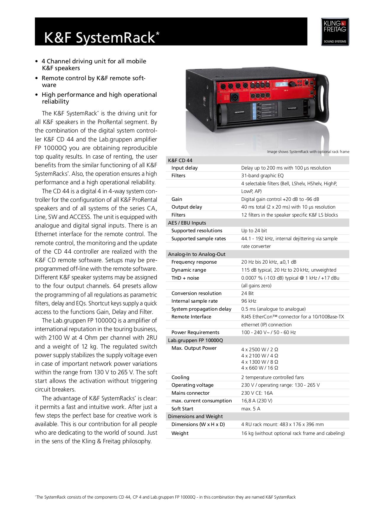 pdf for Lab.gruppen Amp iP Series IP 2100 manual