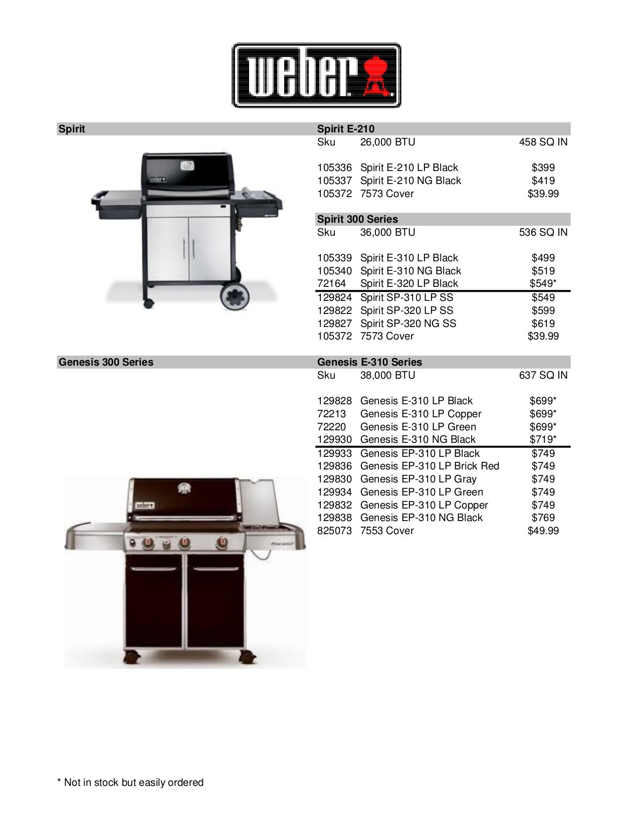 download free pdf for weber e 620 grill manual. Black Bedroom Furniture Sets. Home Design Ideas