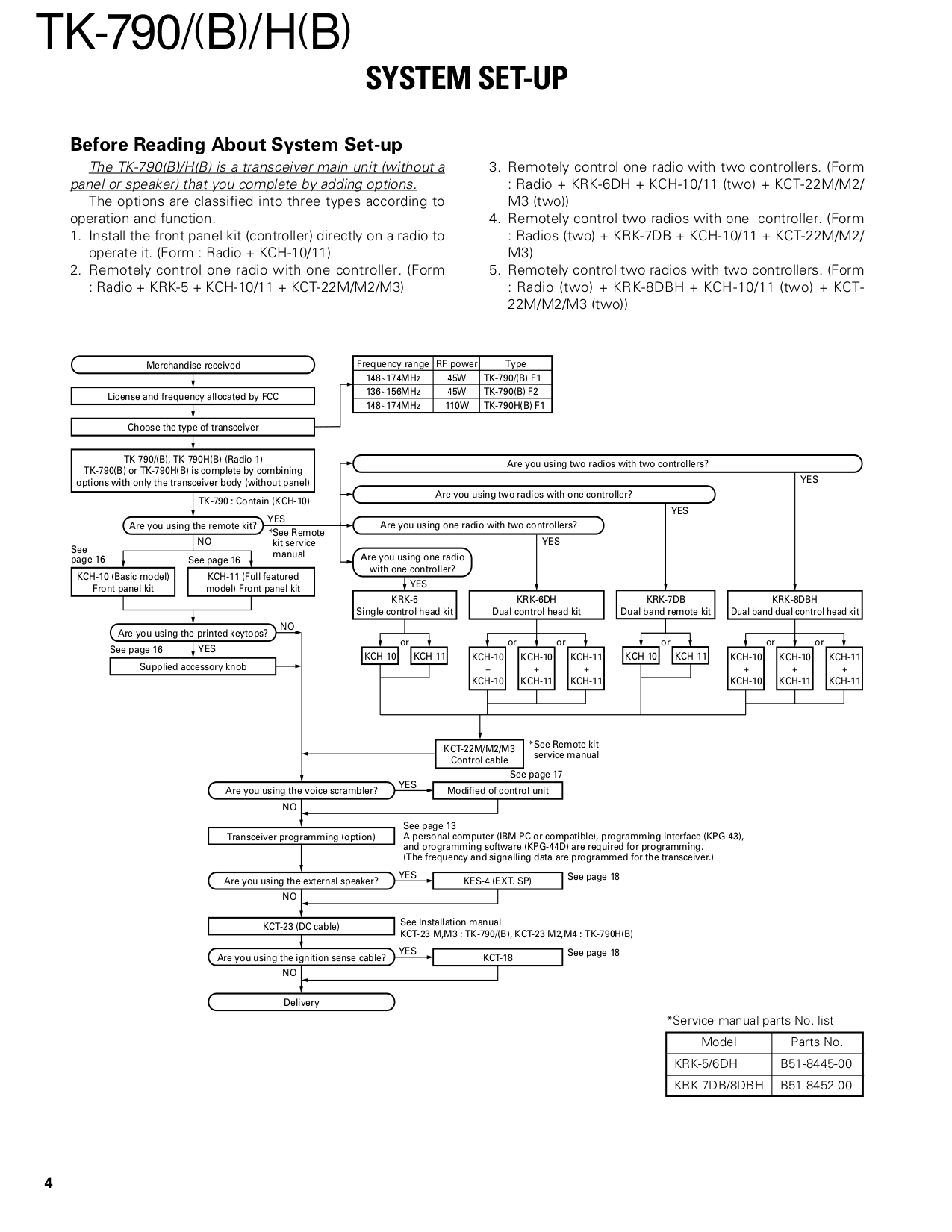 pdf manual for kenwood radio kt 592 rh umlib com kenwood tk 790 service manual kenwood tk-790h service manual