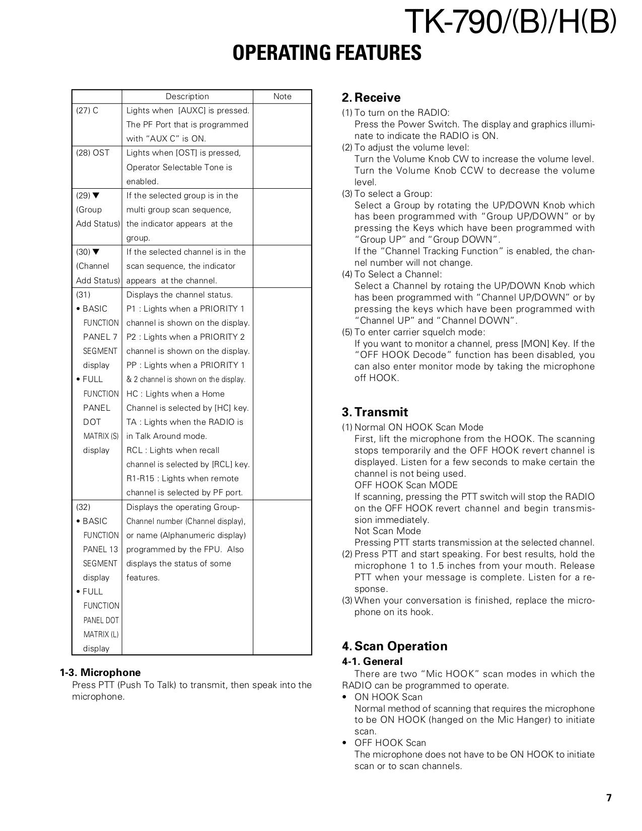 PDF manual for Kenwood Radio KT-592