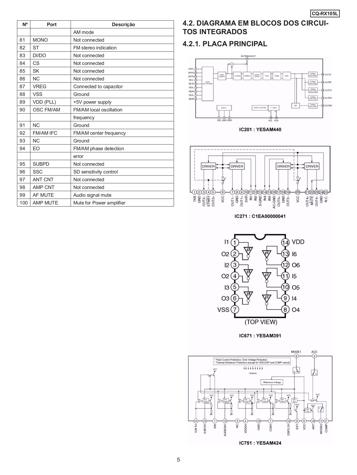 pdf manual for panasonic car receiver cq-rx100u panasonic cq rx100u wiring diagram  umlib.com