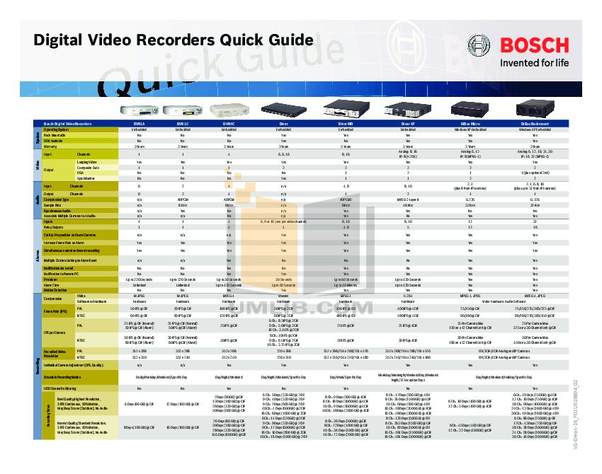 pdf for Bosch DVR DVR4C1161 manual