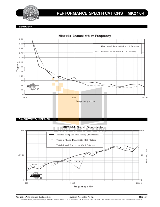 Eaw Speaker System MK2164e pdf page preview