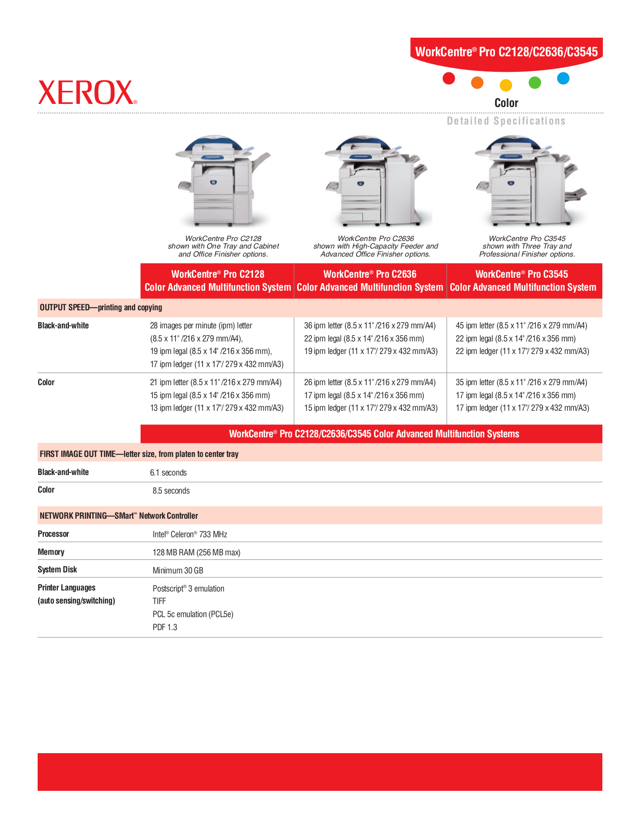 download free pdf for xerox workcentre pro c2128 multifunction rh umlib com Xerox WorkCentre 7655 Xerox WorkCentre 7535