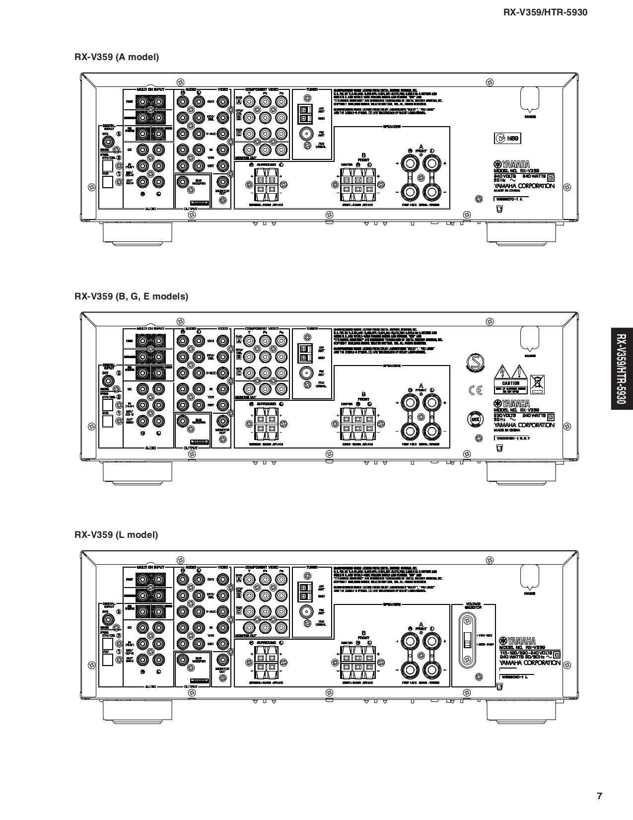 Yamaha rx v357 инструкция
