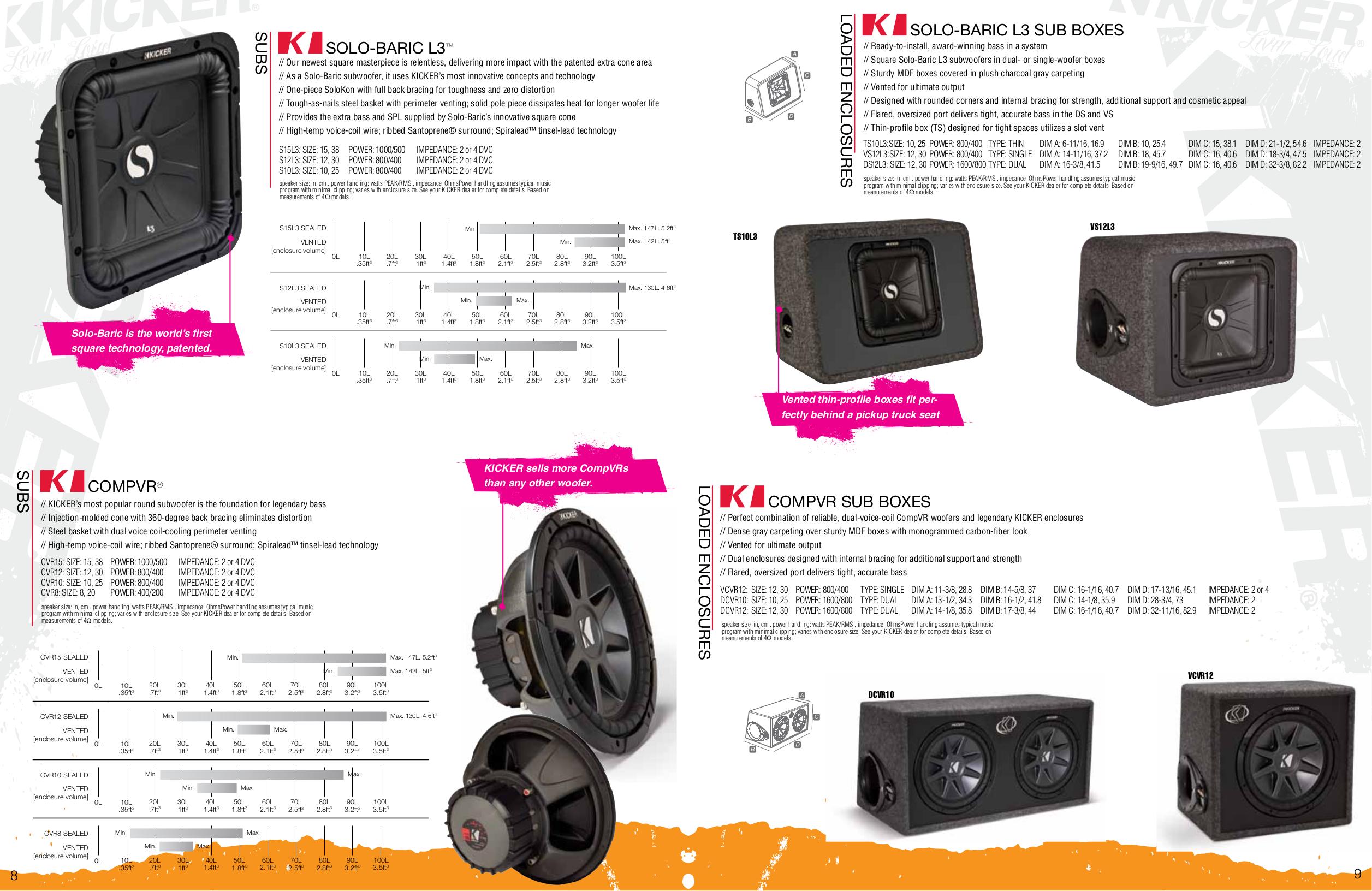 PDF manual for Kicker Car Amplifier ZX2500 1