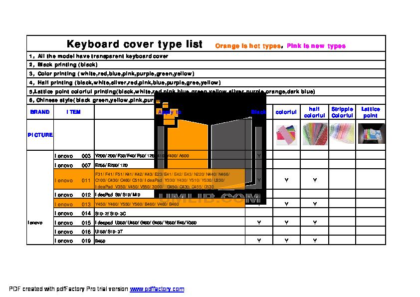 pdf for HP Laptop Pavilion DV5230 manual