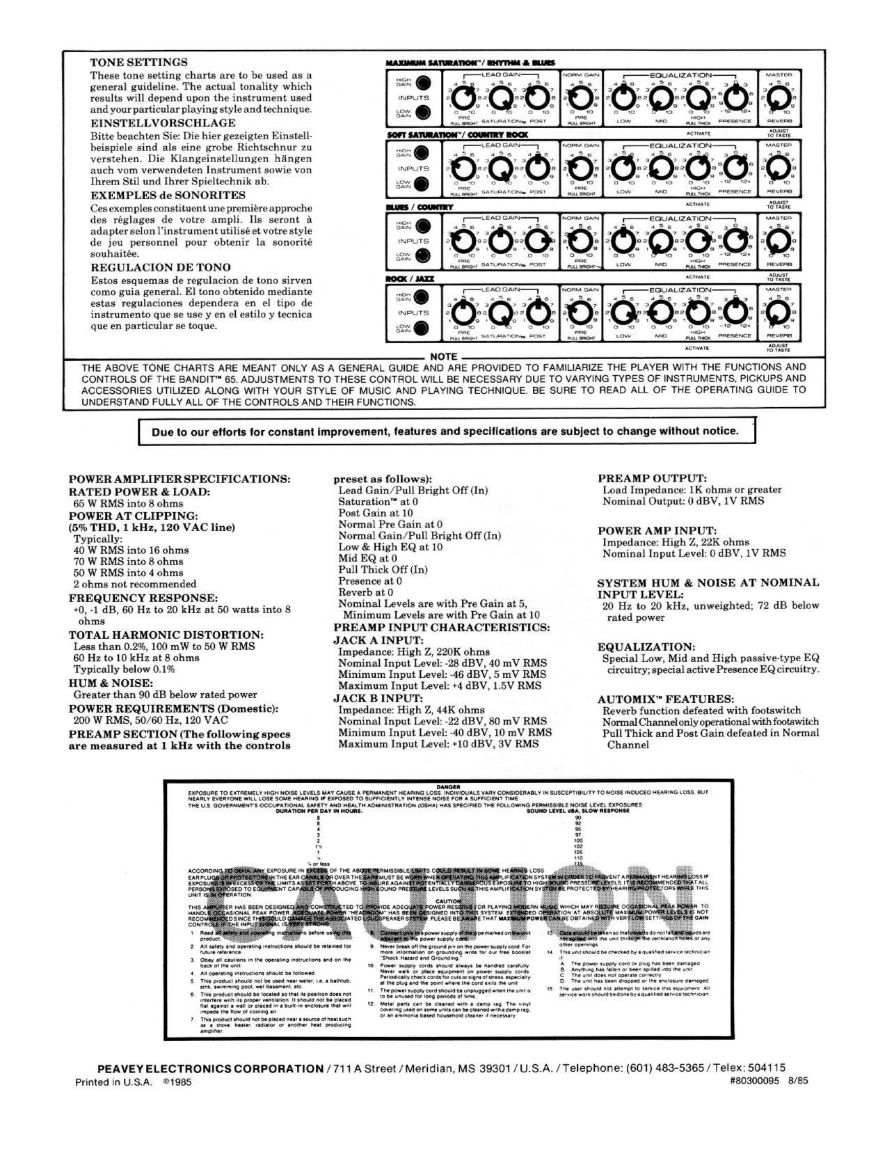 PDF manual for Peavey Amp Bandit 65
