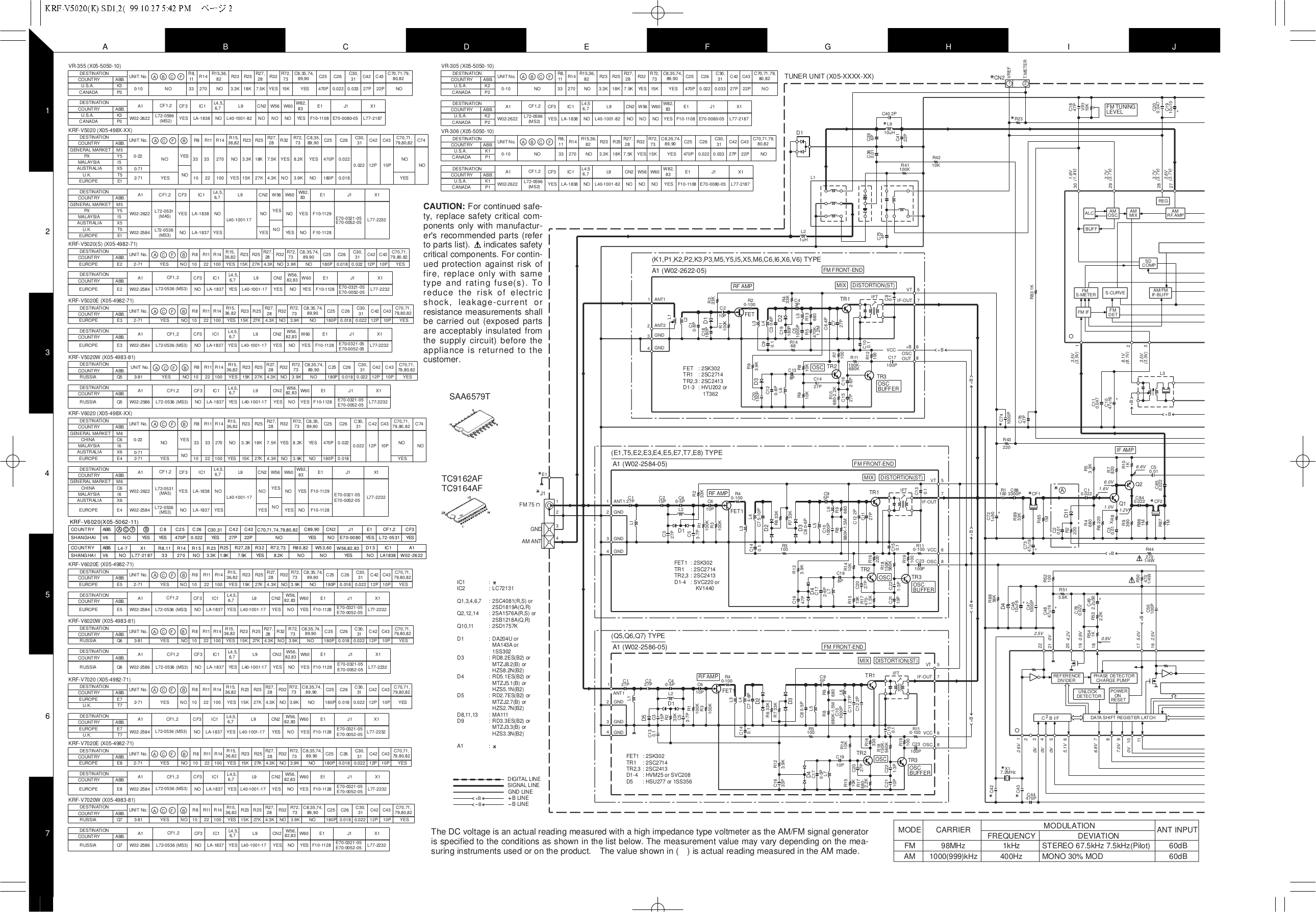 Wiring Diagram For Kenwood Vr 405 : Kenwood krf v wiring diagram virtual