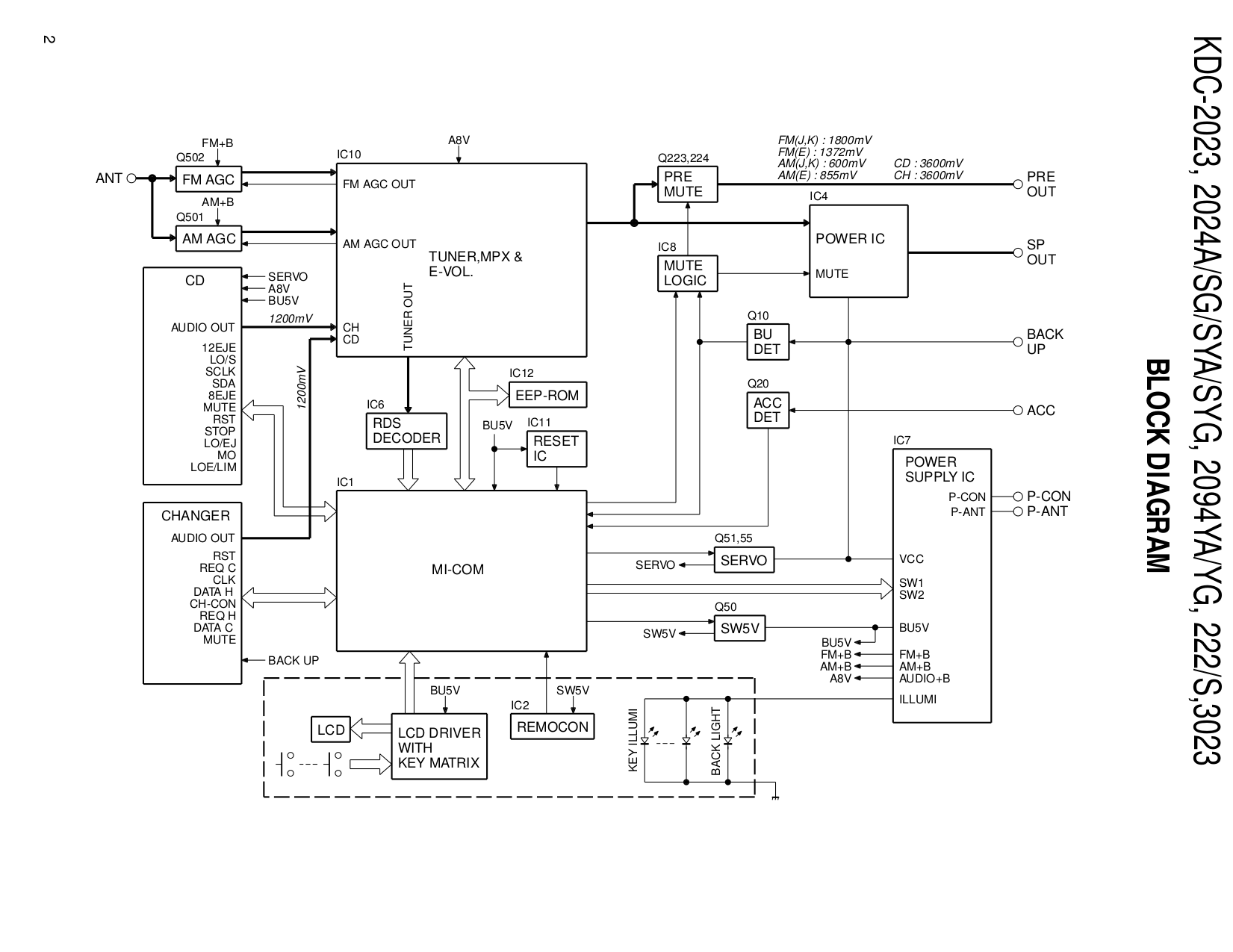 kenwood car stereo kdc 222 wiring diagram kenwood kdc 248u