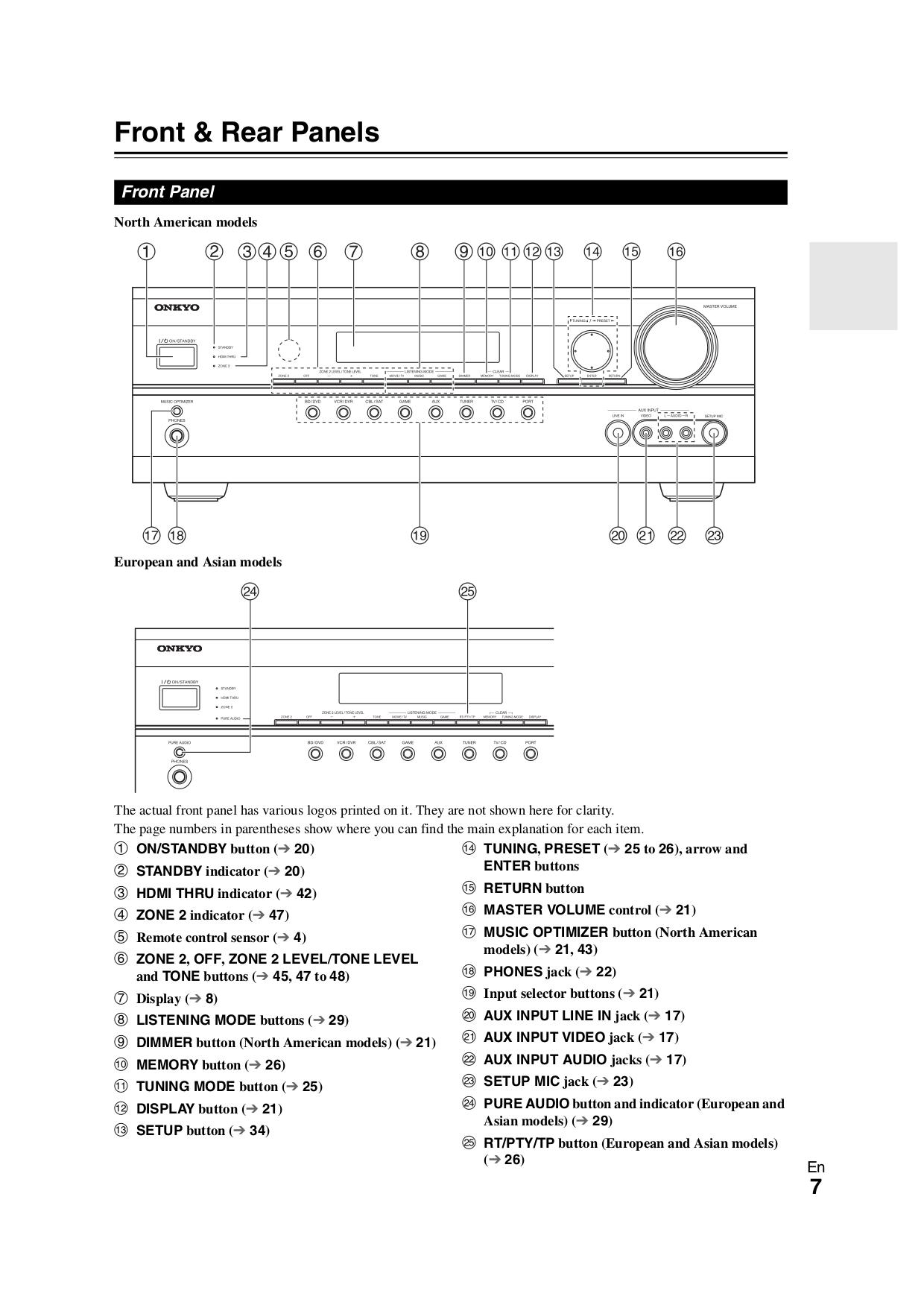 pdf manual for onkyo receiver tx sr508 rh umlib com onkyo tx sr508 manual pdf onkyo tx-sr508 service manual