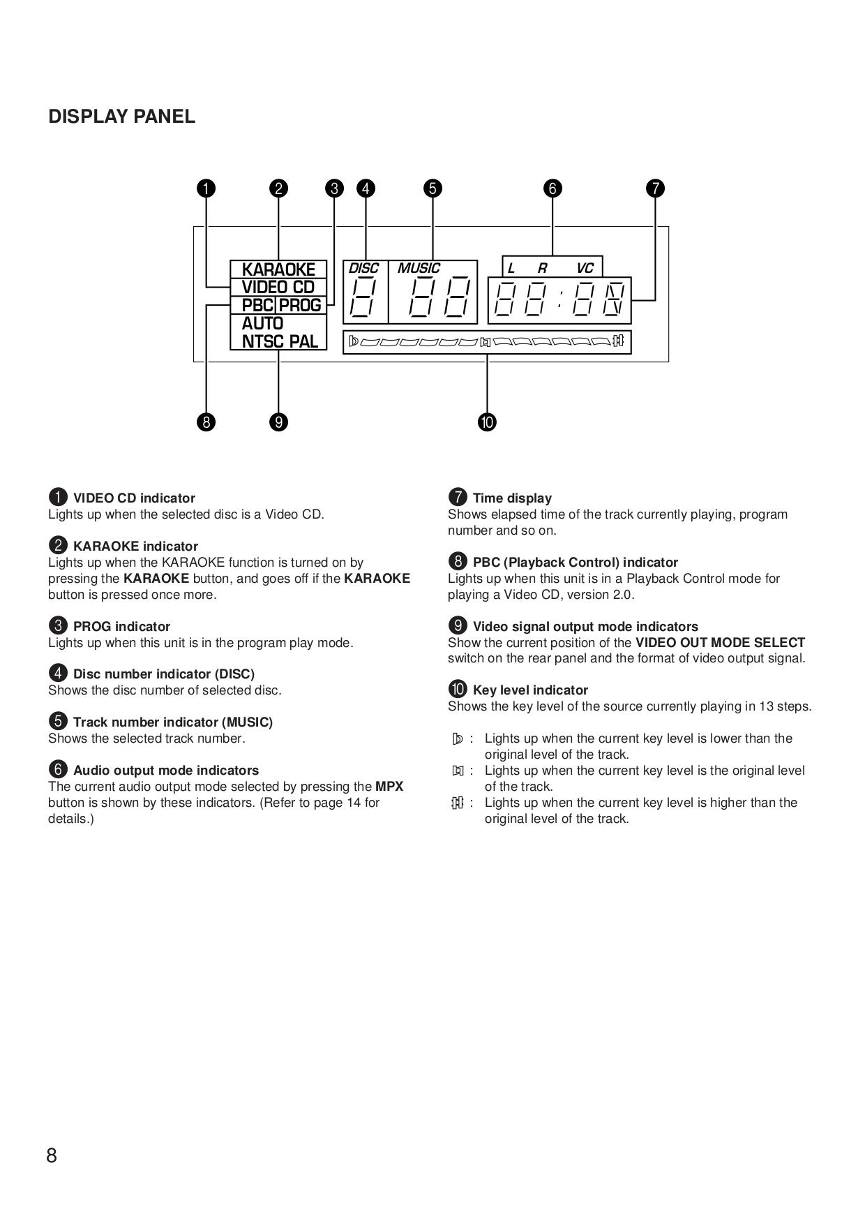 雅马哈vcd电源电路图