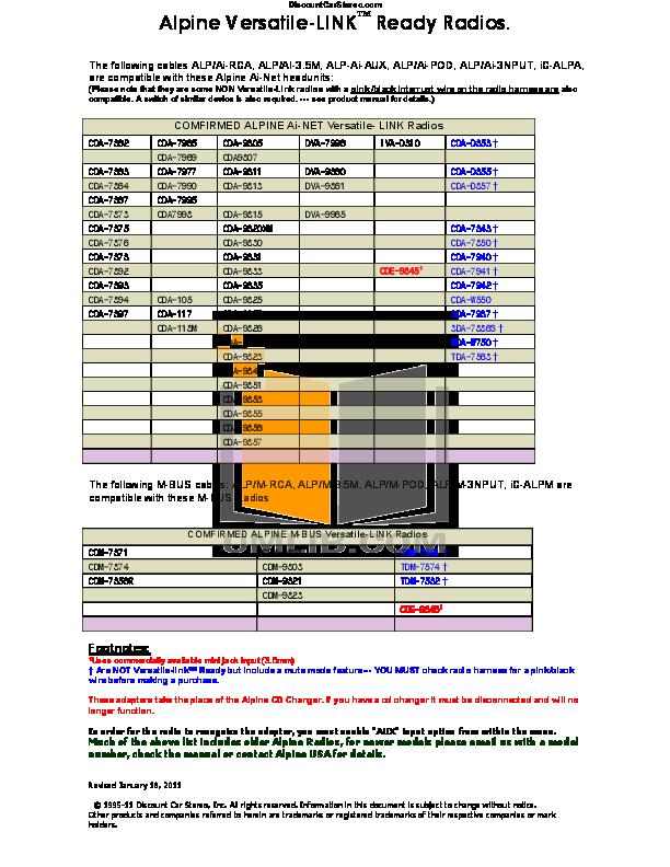 Инструкция alpine cda 9853