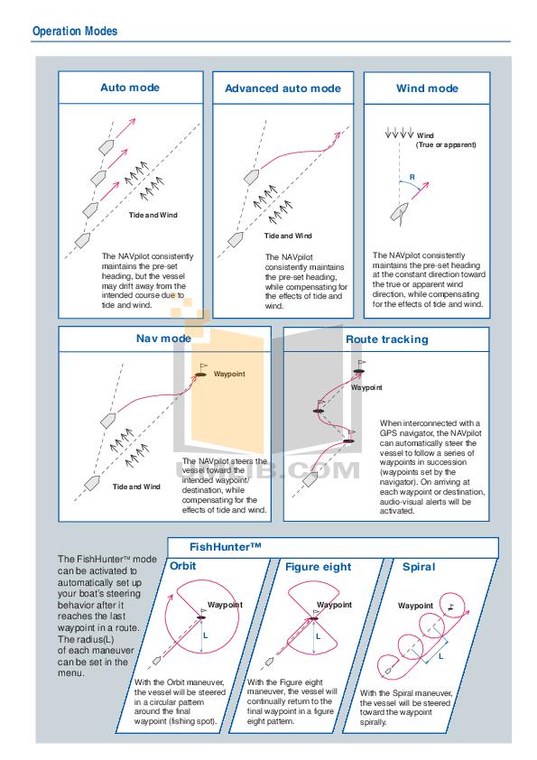 Furuno Other FAP-50 Auto Pilot pdf page preview