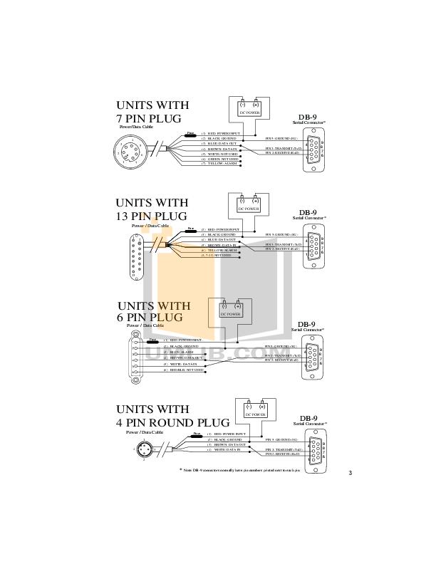 Garmin 128 Wiring Diagram - Wiring Schematics on