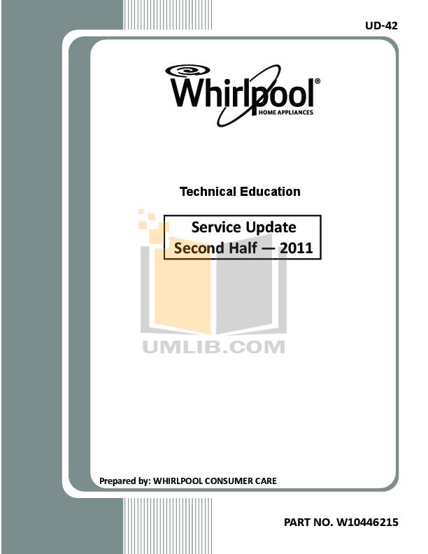 pdf for Estate Refrigerator TS25AFXKQ manual