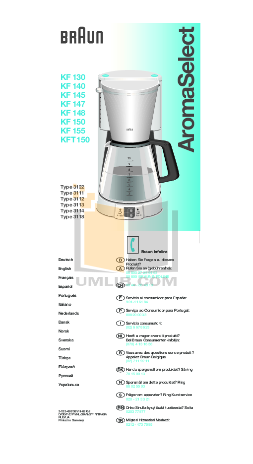 pdf for Braun Coffee Maker KFT150 manual