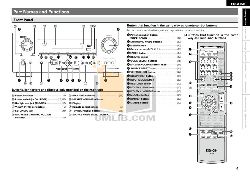 Crown Other CM-312A Microphones pdf page preview