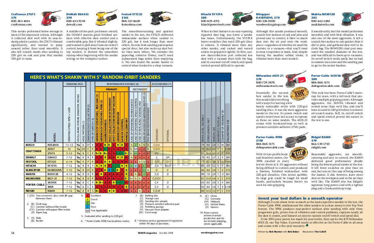 padini porter analysis