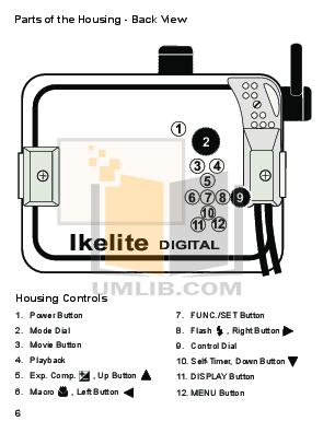 Canon Digital Camera Powershot SX230 HS pdf page preview