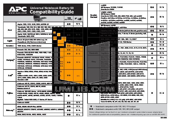 pdf for HP Laptop Pavilion ZE4315 manual