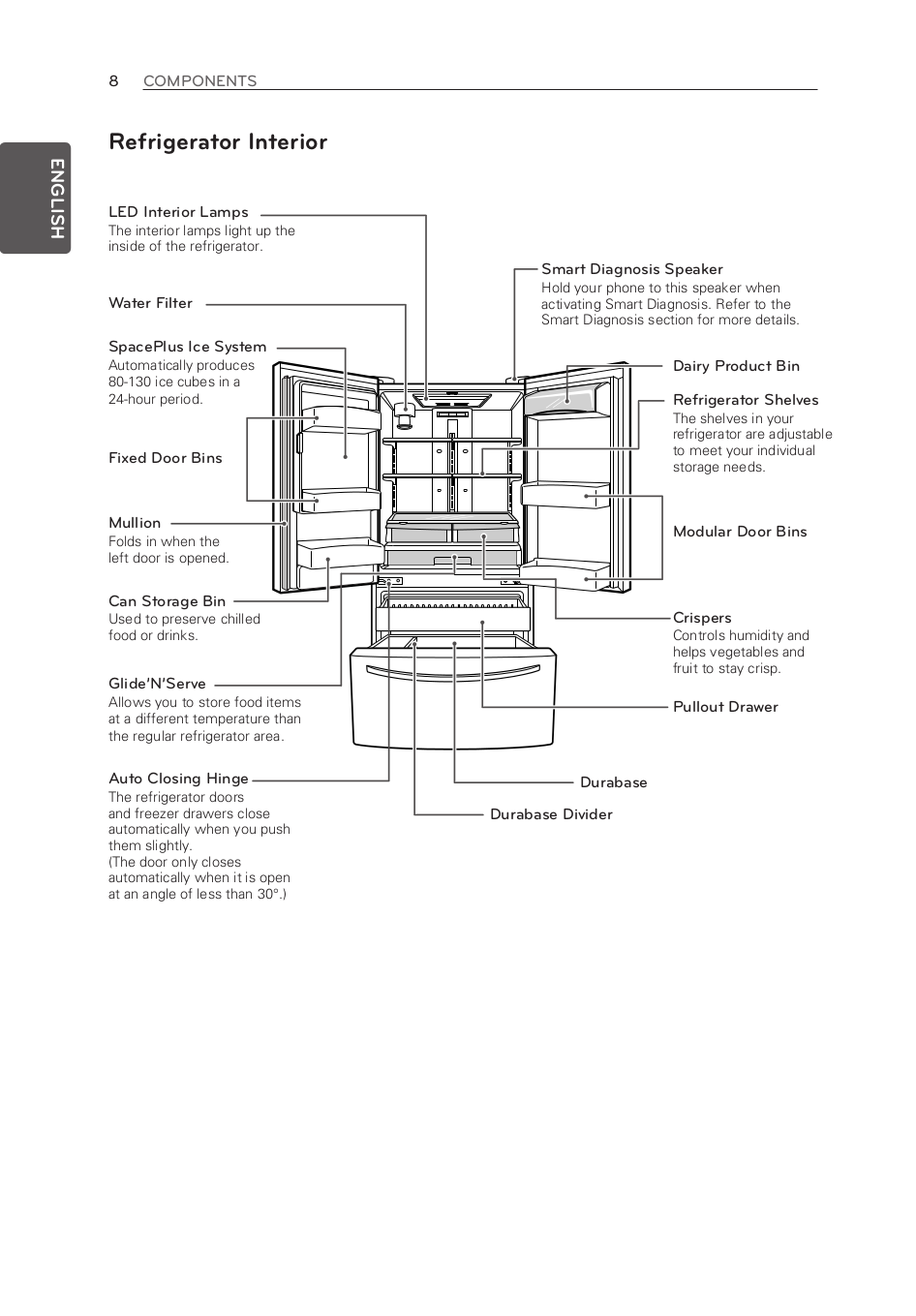 Pdf Manual For Lg Refrigerator Lfx25974st Schematics Page Preview