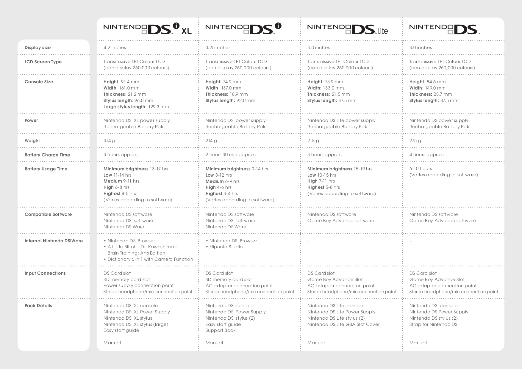 download free pdf for nintendo ds lite game console manual rh umlib com nintendo ds lite manual instruction nintendo ds lite manual en español