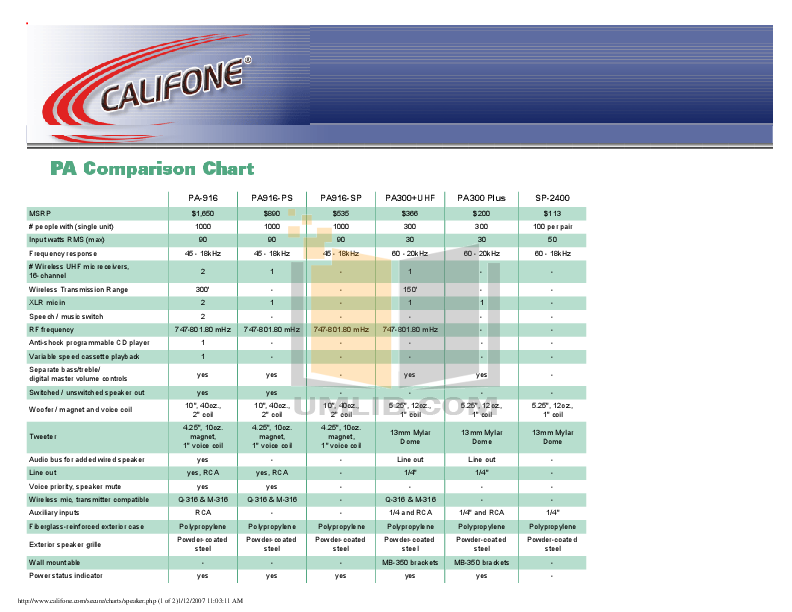 pdf for Califone Other SP-2400 Audio-Speakers manual