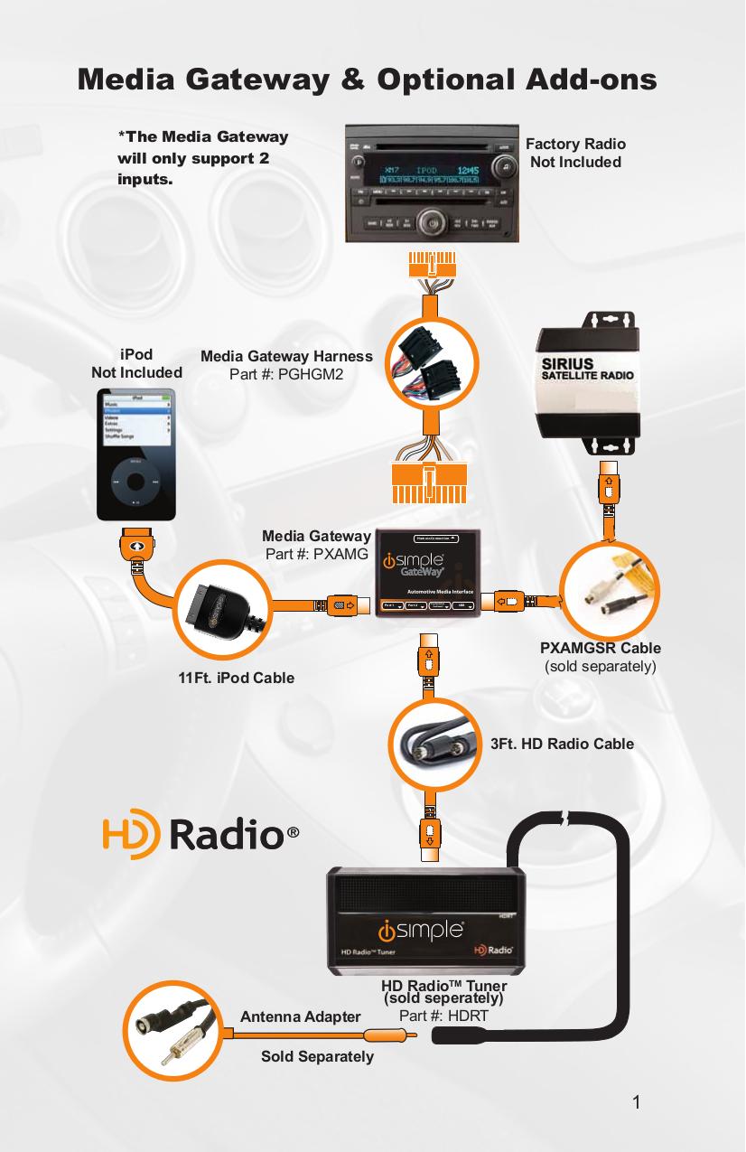 Pdf Manual For Sirius Satellite Radio Scc1