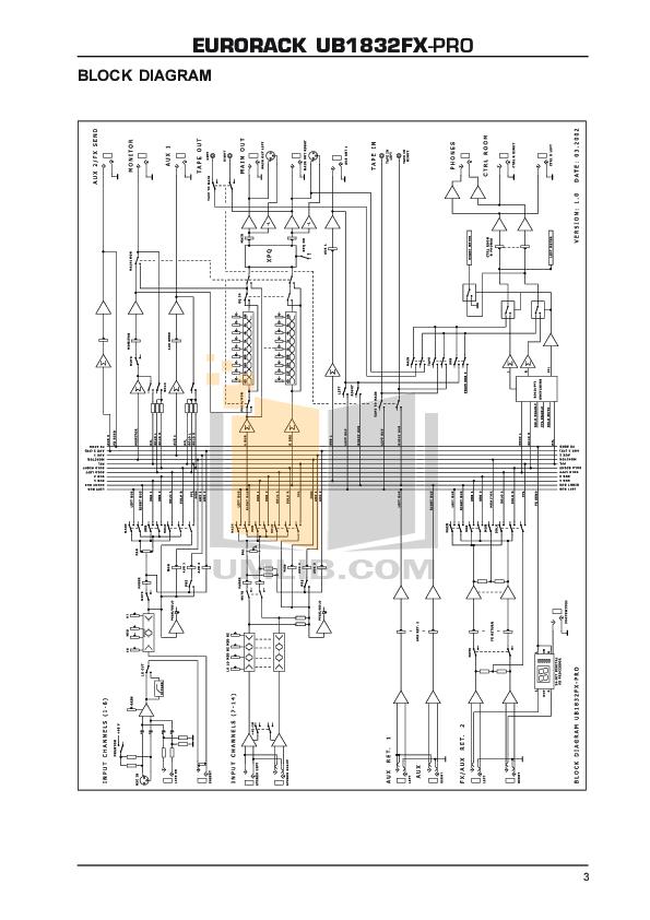 pdf manual for behringer other eurorack ub1832fx