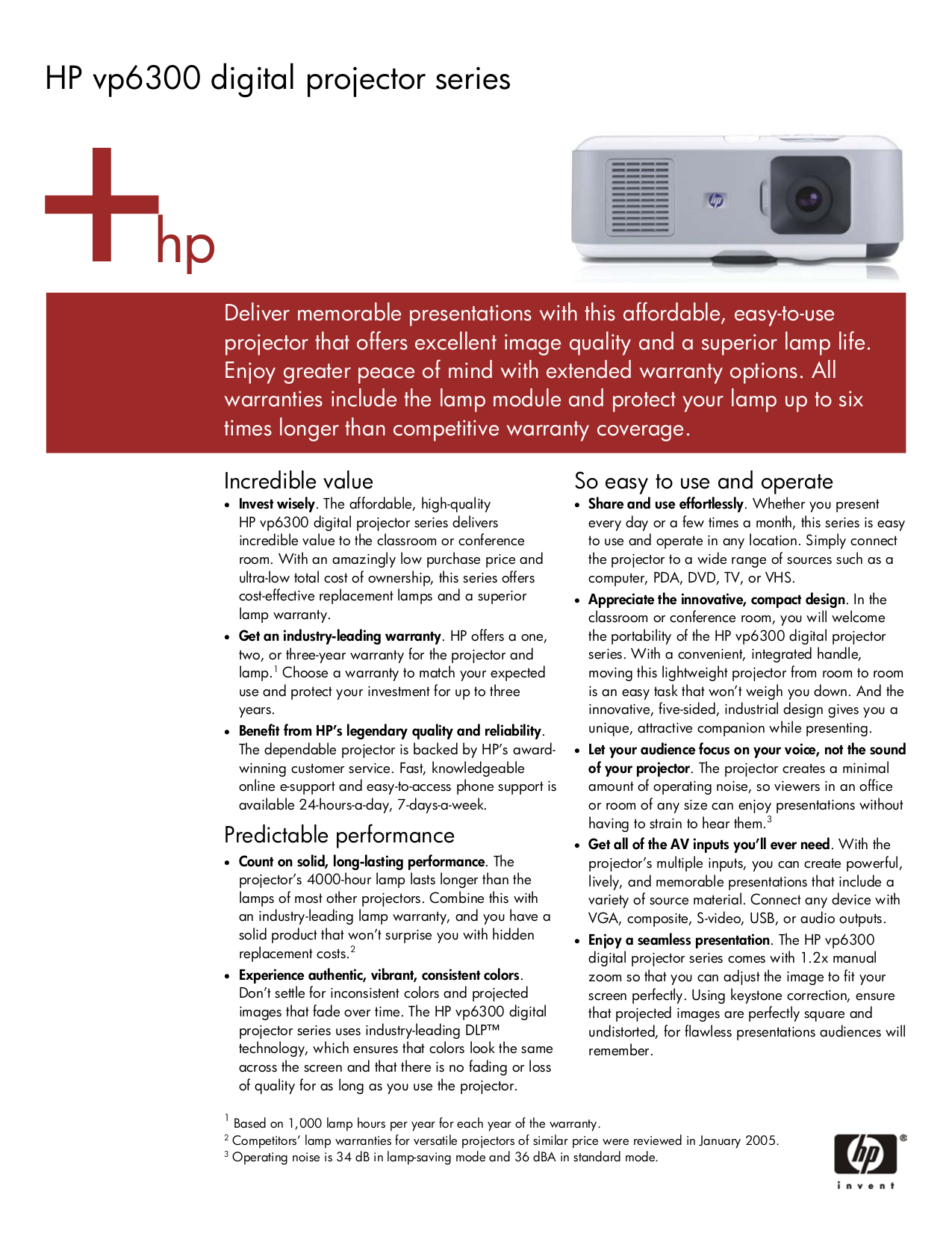 pdf for HP Projector vp6320 manual