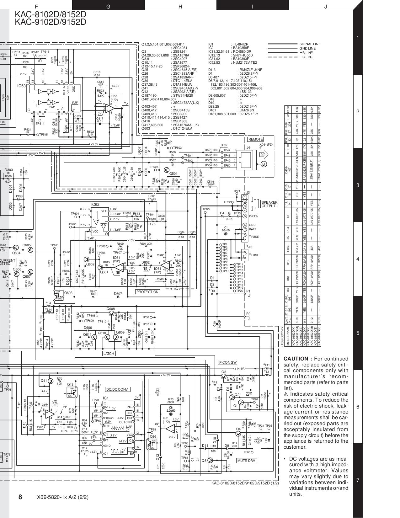 Kenwood Kac 622 Wiring Diagram Automotive Diagrams Amplifier Pdf Manual For Amp Radio