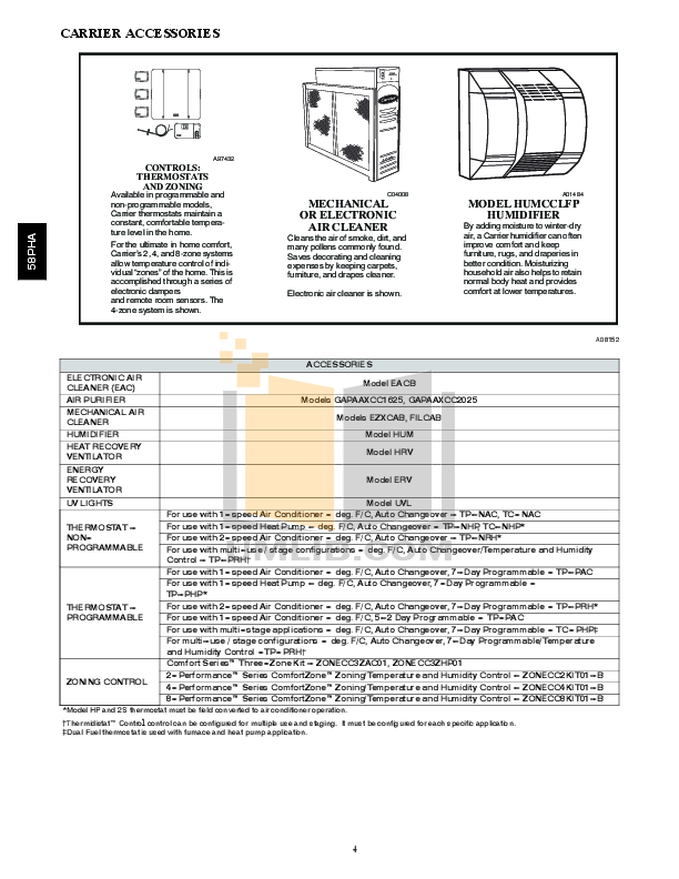 PDF manual for Carrier Air Purifier GAPAAXCC2025