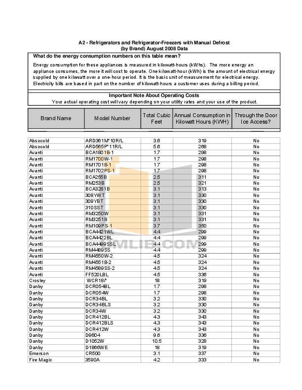 pdf for Avanti Refrigerator RM3251B-1 manual