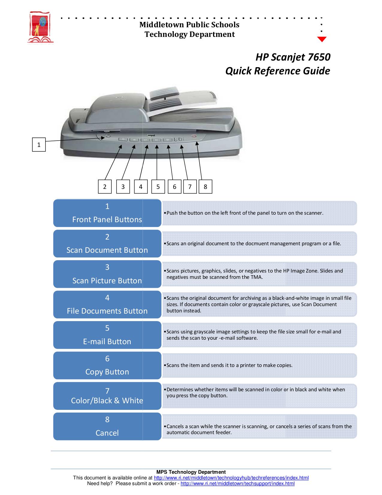 Hp scanjet 8250 manual en español.