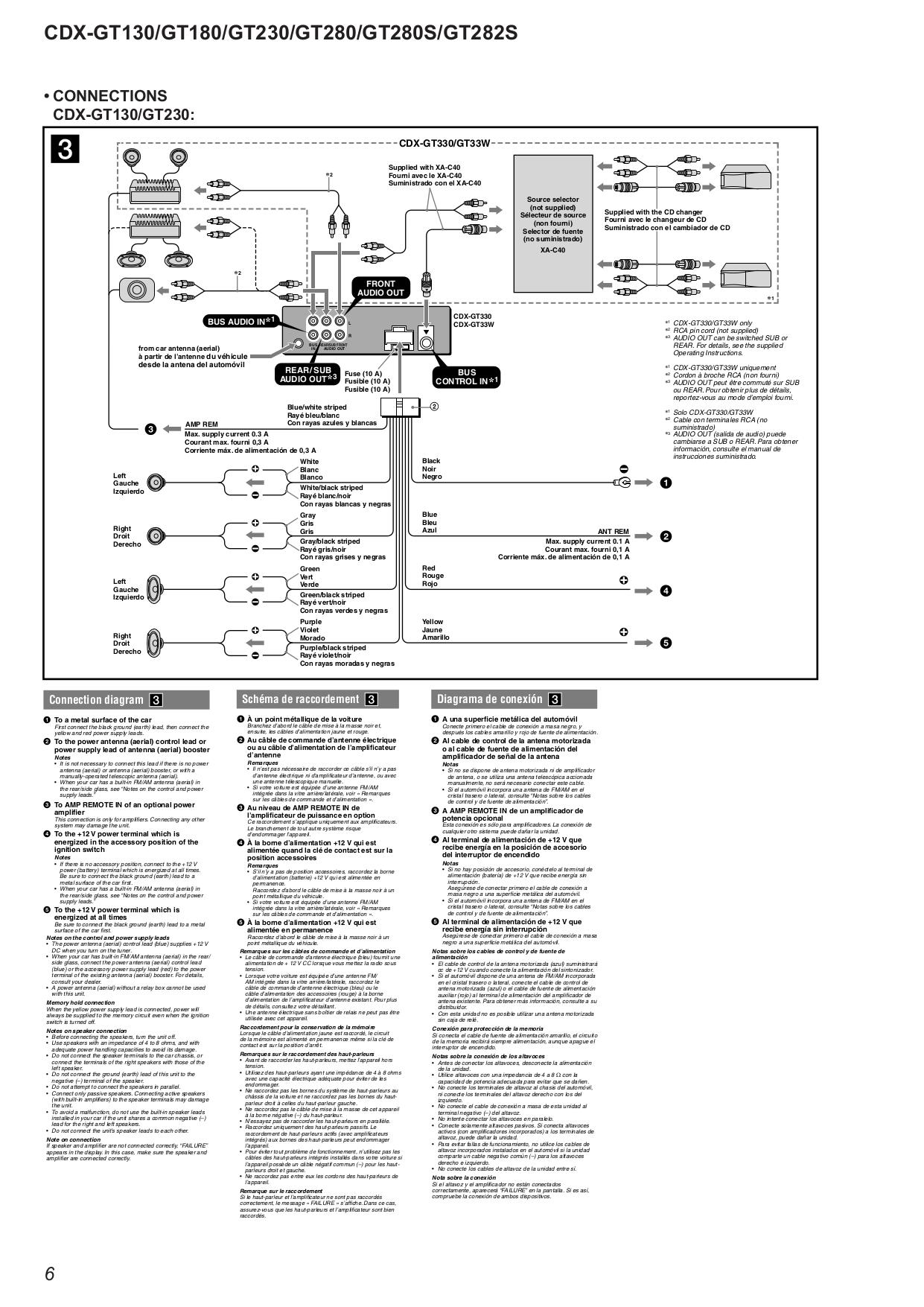 sony xplod cdx gt330 wiring diagram wiring diagram manual for sony car receiver xplod cdx gt330 on wiring diagram