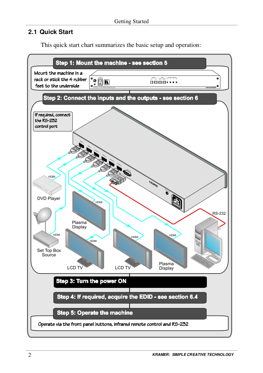 Kramer Other VM-4HDMI Distribution Amplifiers pdf page preview