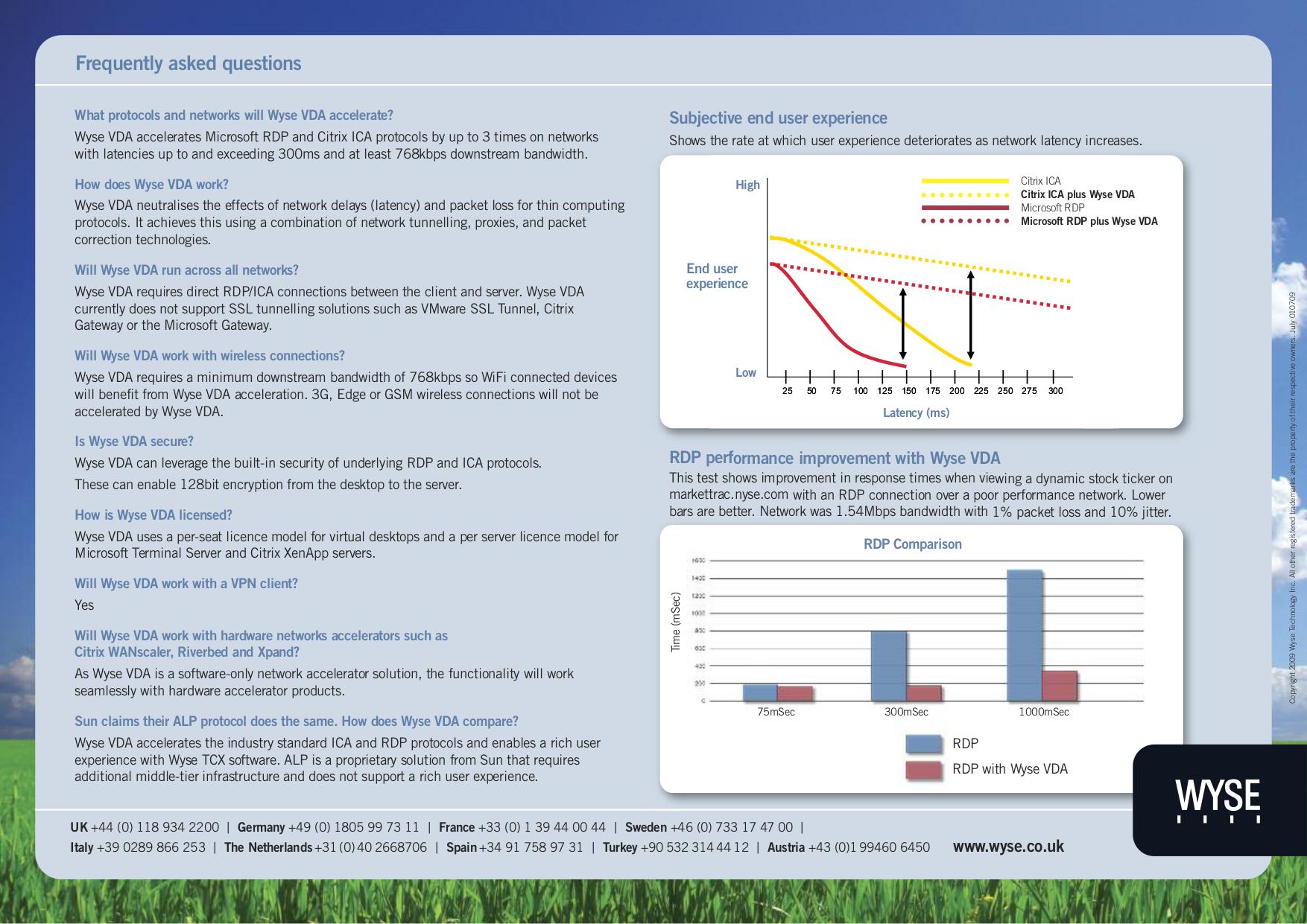 Wyse Desktop R90L pdf page preview