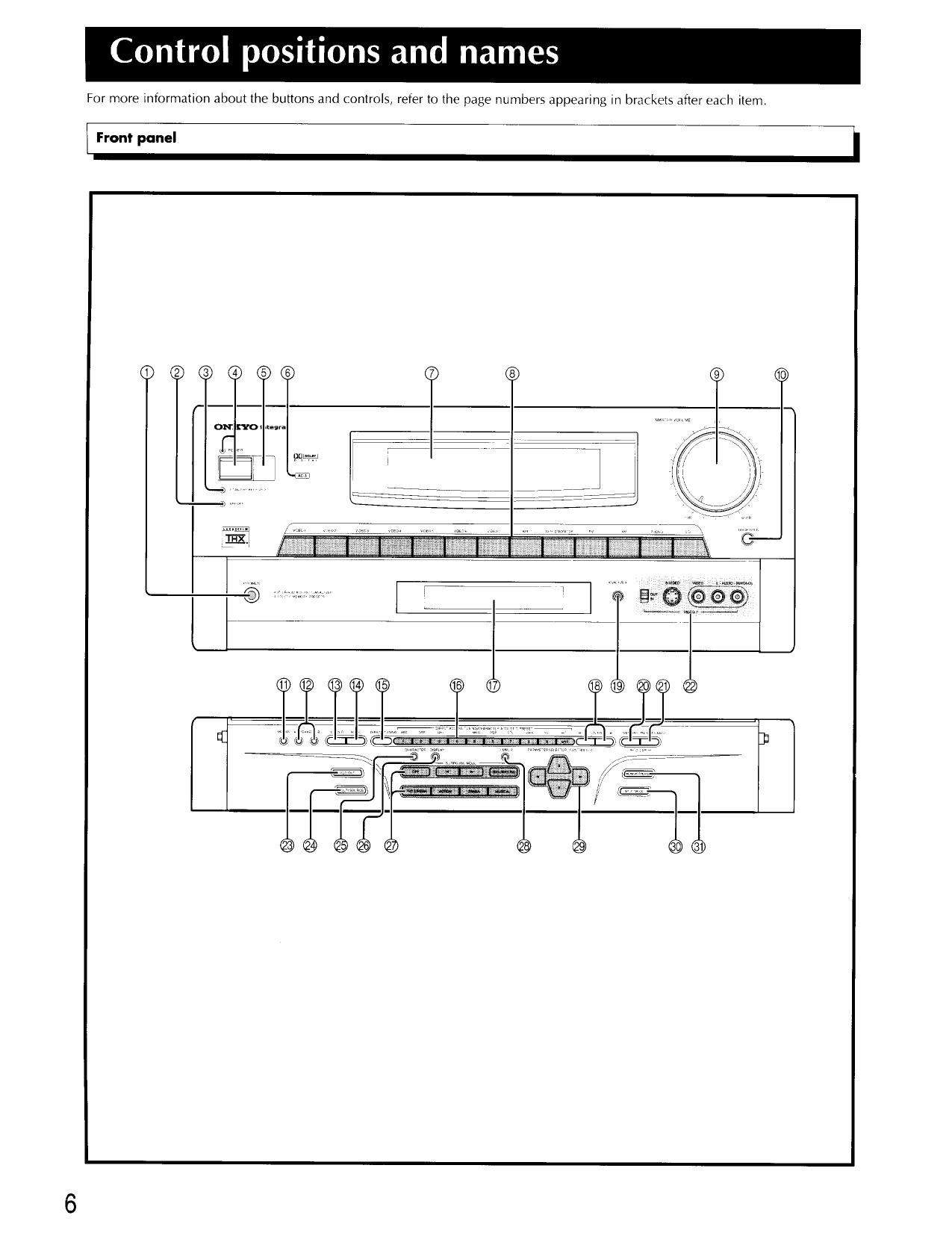 onkyo tx nr808 manual pdf