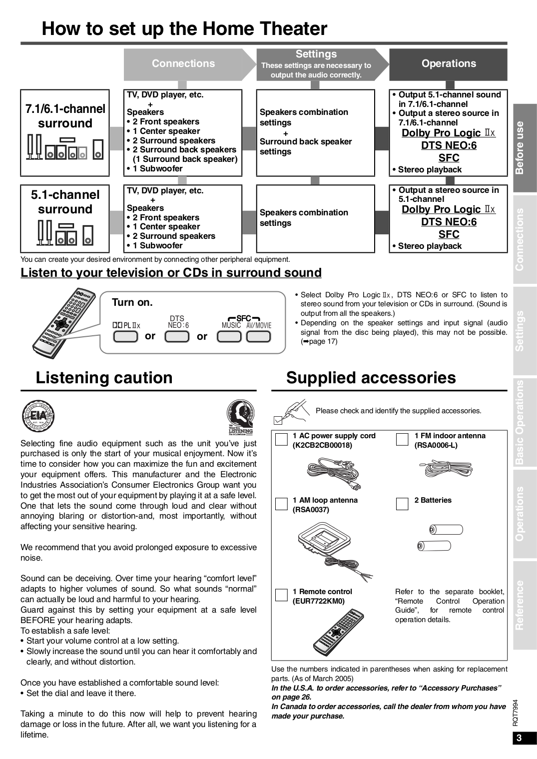 Pdf Manual For Panasonic Receiver Sa Xr55 Wiring Diagram Home Theater Amplifier 5 1 Page Preview