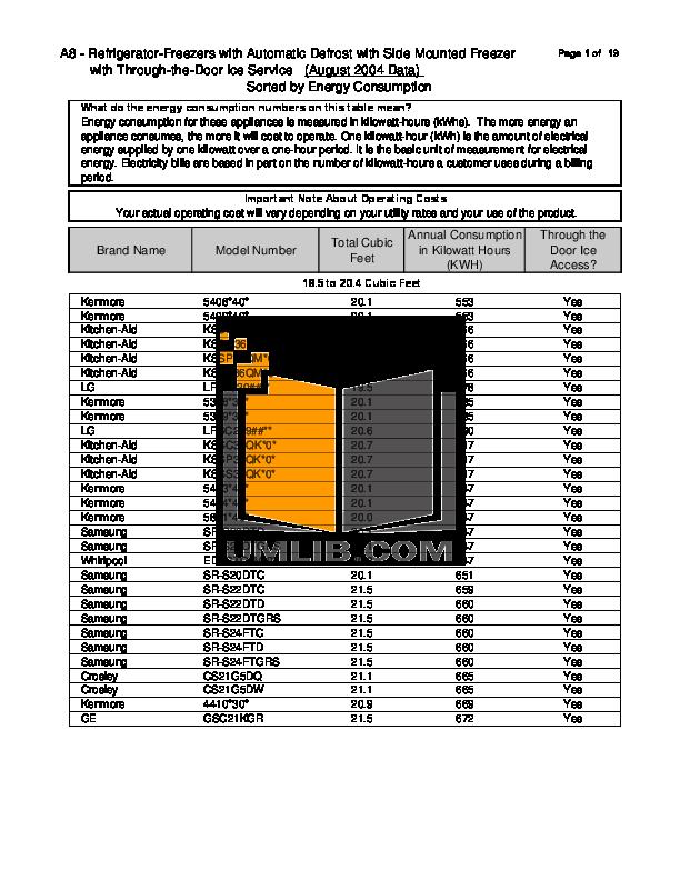 pdf for Frigidaire Refrigerator FRS26KF5D manual